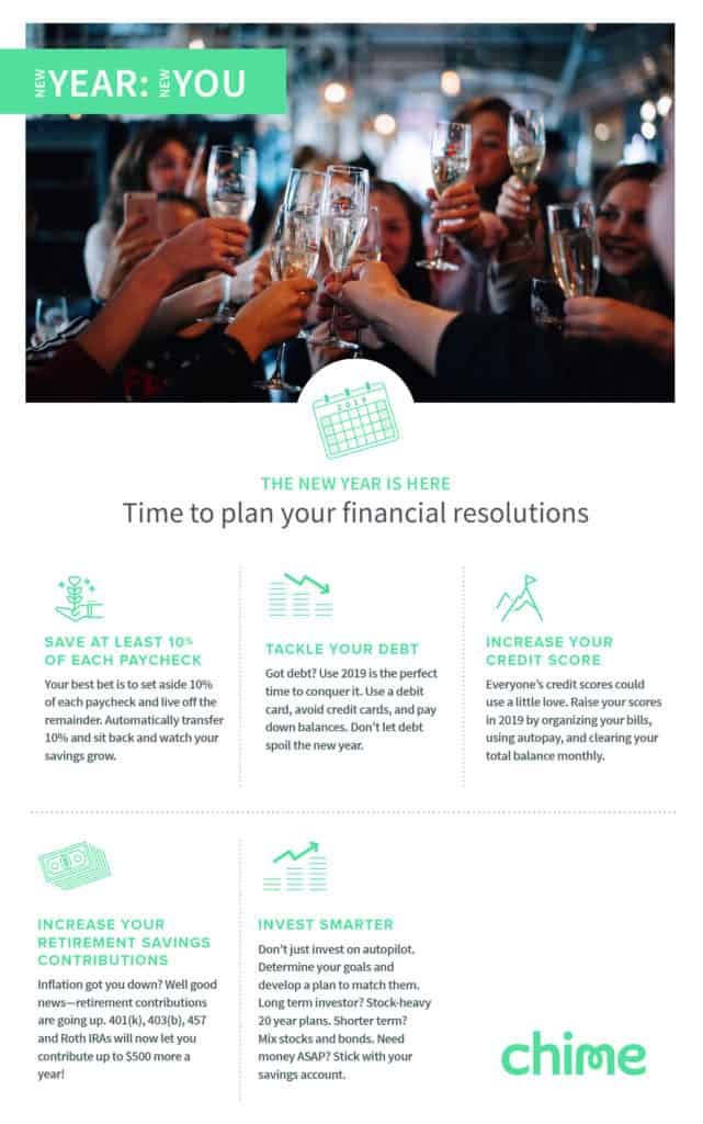 How to save and budget in 2019. Use these strategies to have the best year yet. Image of group of friends cheering with glasses of champagne. #saveandbudget