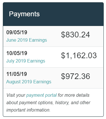 monthly passive ad income from iliketodabble